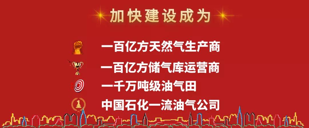 """油田天然气产销实现首季""""开门红""""!"""