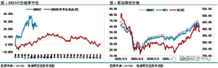 伊核问题重出江湖,会是改变油价命运的导火索吗?