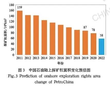 深度好文!我国油气资源管理改革与中国石油创新实践!