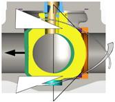 前沿技术 | ORBIT轨道球阀 – 苛刻工况的阀门解决方案
