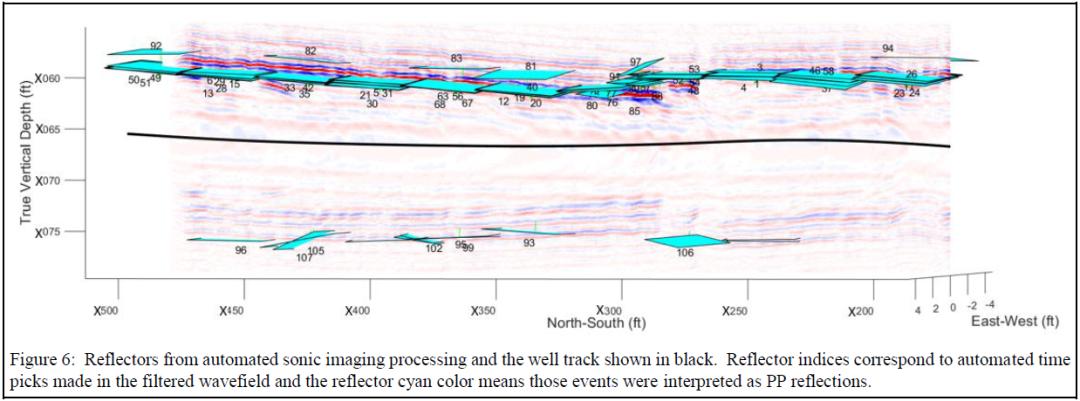 前沿技术 | 三维远场声波成像测井