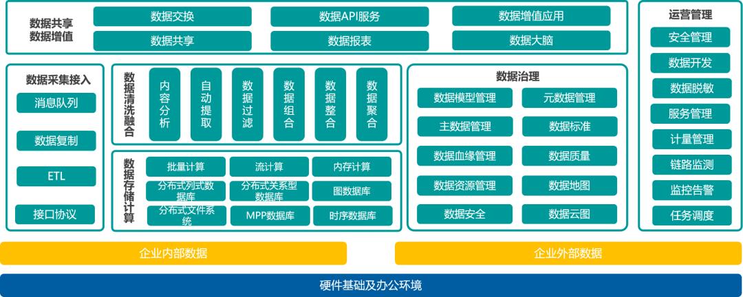 中海油研究总院 | 海上油气勘探开发的智能化之路!