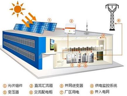 斯伦贝谢中国低碳行动