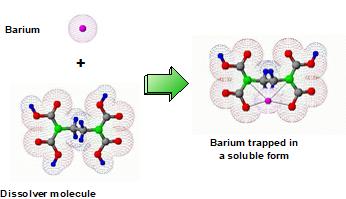 前沿技术 | 斯伦贝谢硫酸钡锶垢溶解剂BaSOL 2000HP