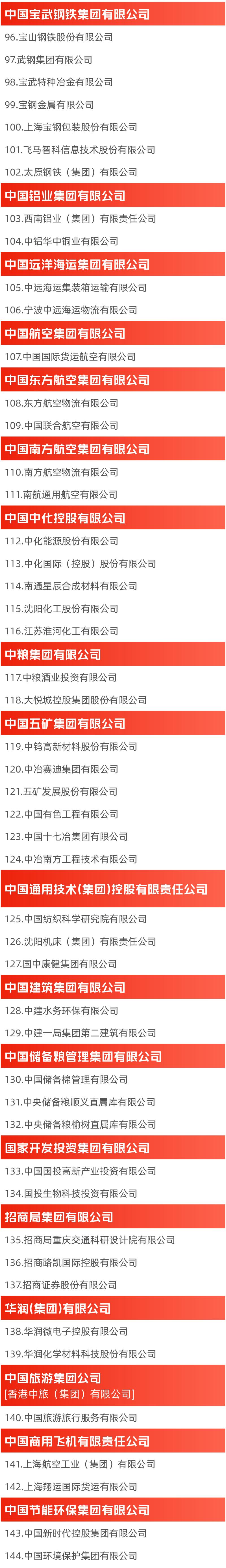 """重磅!国资委最新公布,国企改革""""双百企业""""名单!"""